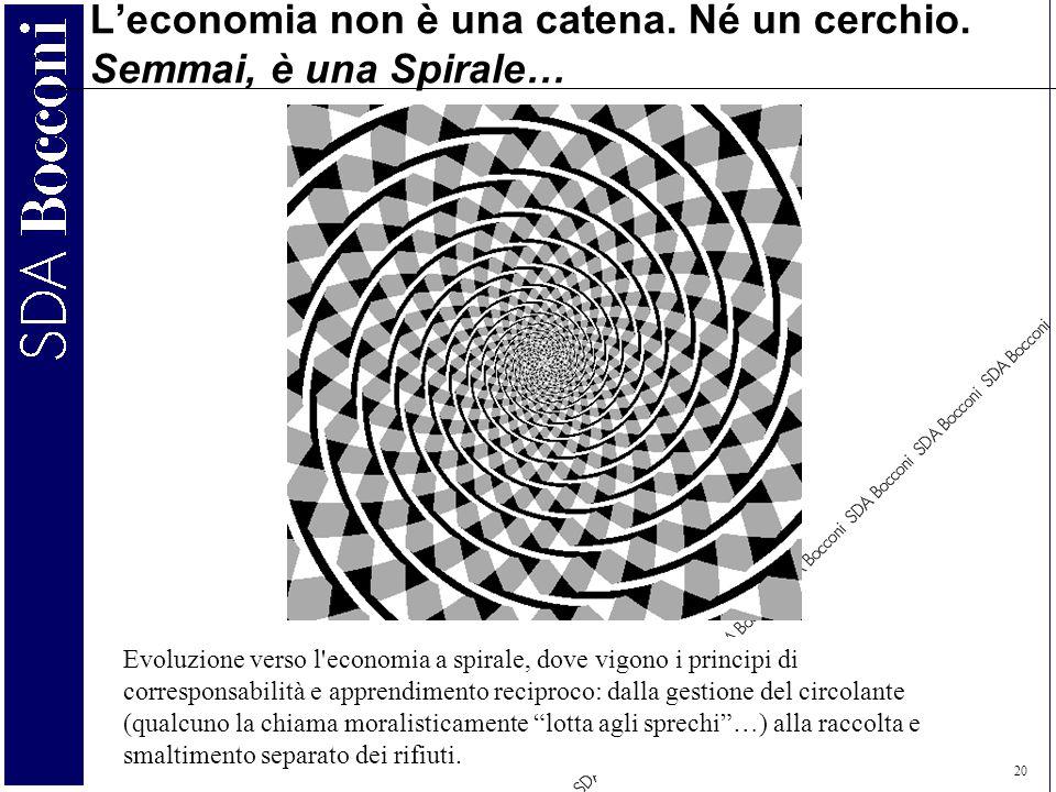 L'economia non è una catena. Né un cerchio. Semmai, è una Spirale…