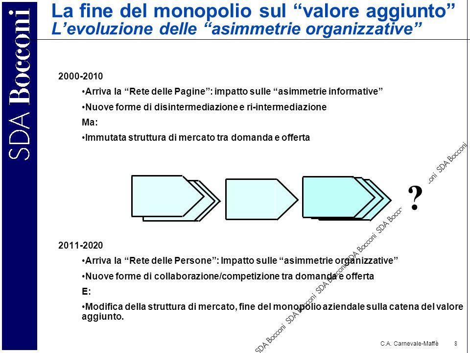 La fine del monopolio sul valore aggiunto L'evoluzione delle asimmetrie organizzative