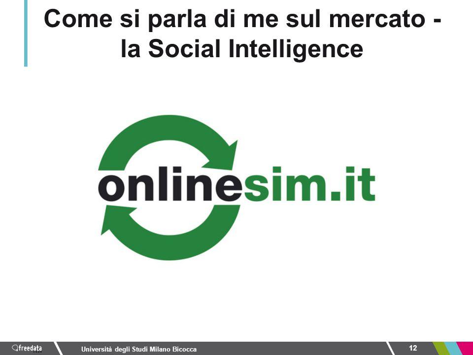 Come si parla di me sul mercato - la Social Intelligence