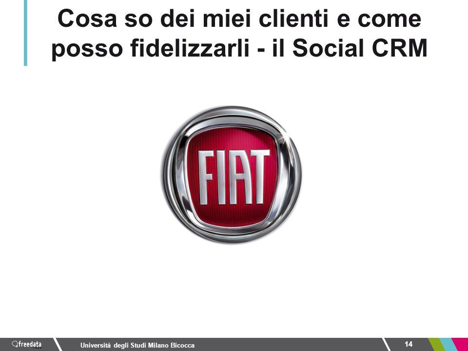 Cosa so dei miei clienti e come posso fidelizzarli - il Social CRM