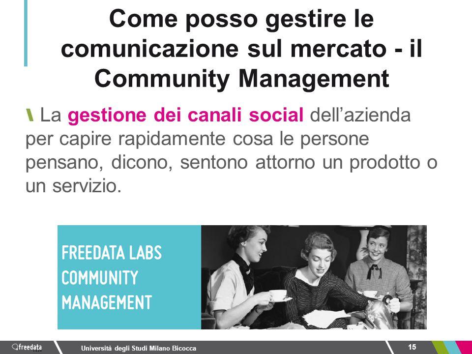 Come posso gestire le comunicazione sul mercato - il Community Management