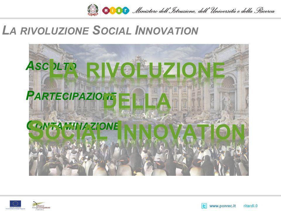 La rivoluzione della Social Innovation