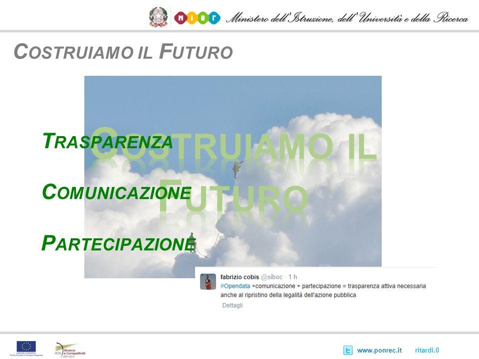 Costruiamo il Futuro Costruiamo il Futuro Trasparenza Comunicazione