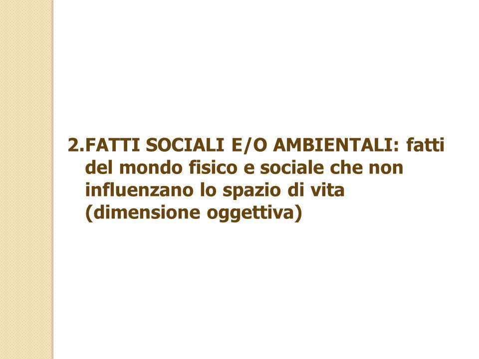 FATTI SOCIALI E/O AMBIENTALI: fatti del mondo fisico e sociale che non influenzano lo spazio di vita