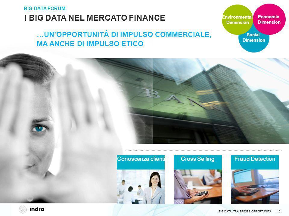 I BIG DATA NEL MERCATO FINANCE