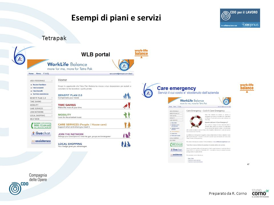 Esempi di piani e servizi