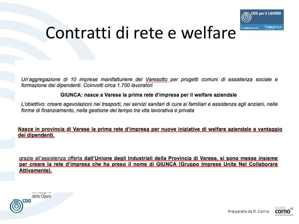 Contratti di rete e welfare