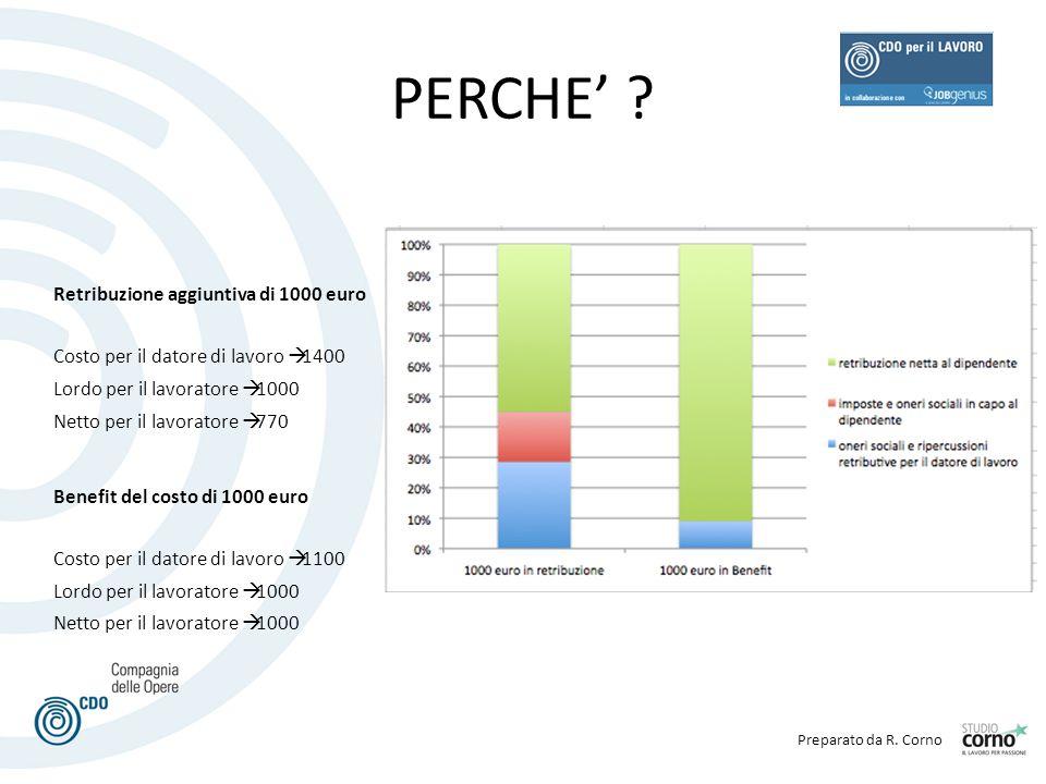 PERCHE' Retribuzione aggiuntiva di 1000 euro