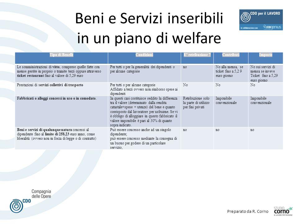 Beni e Servizi inseribili in un piano di welfare