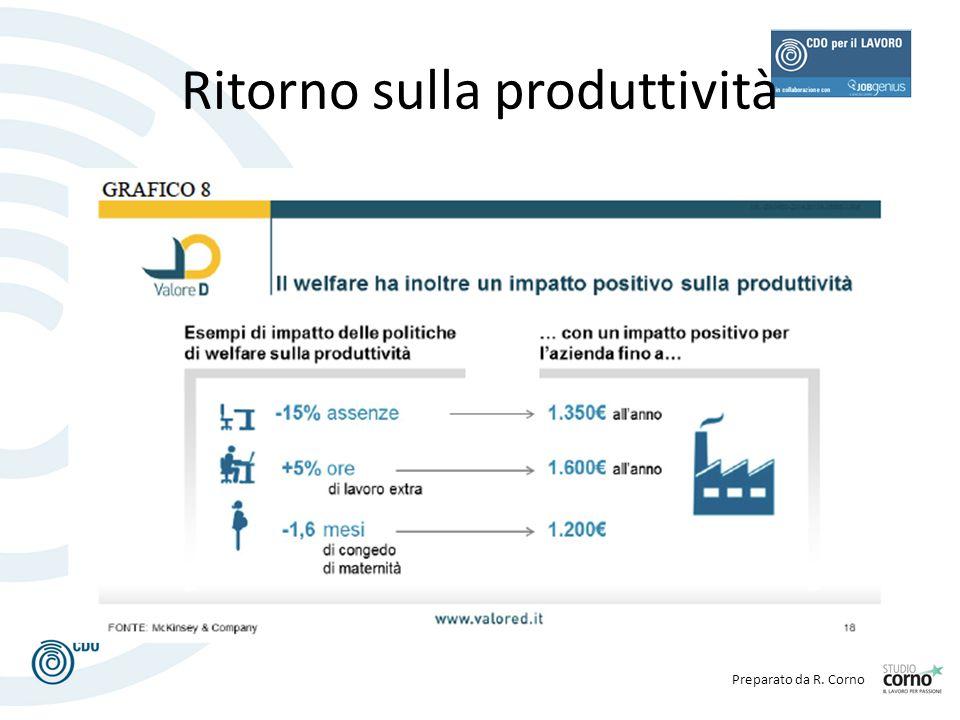 Ritorno sulla produttività