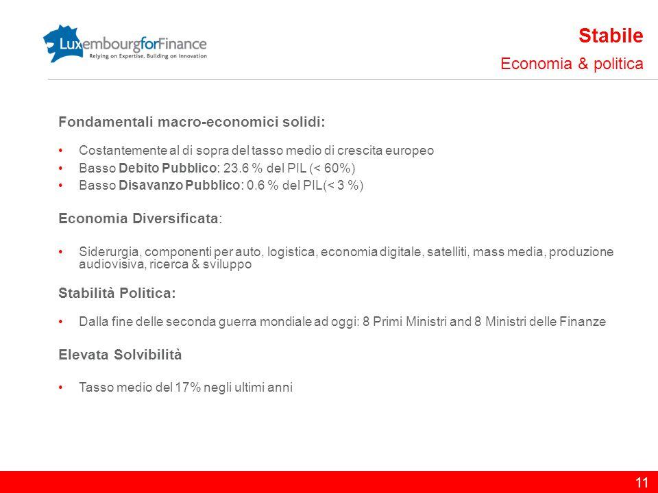 Stabile Economia & politica Fondamentali macro-economici solidi: