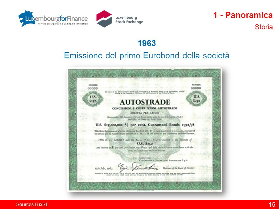 Emissione del primo Eurobond della società