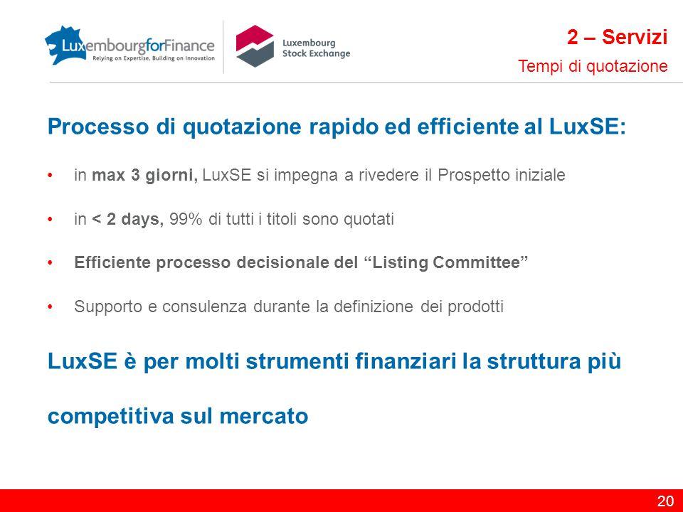 Processo di quotazione rapido ed efficiente al LuxSE: