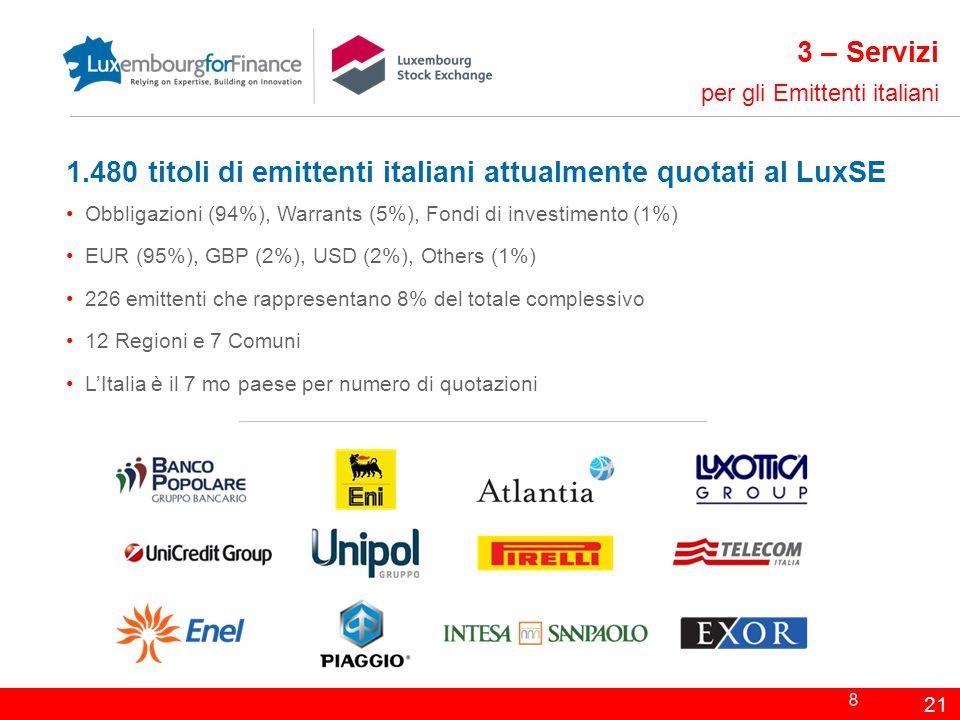 1.480 titoli di emittenti italiani attualmente quotati al LuxSE