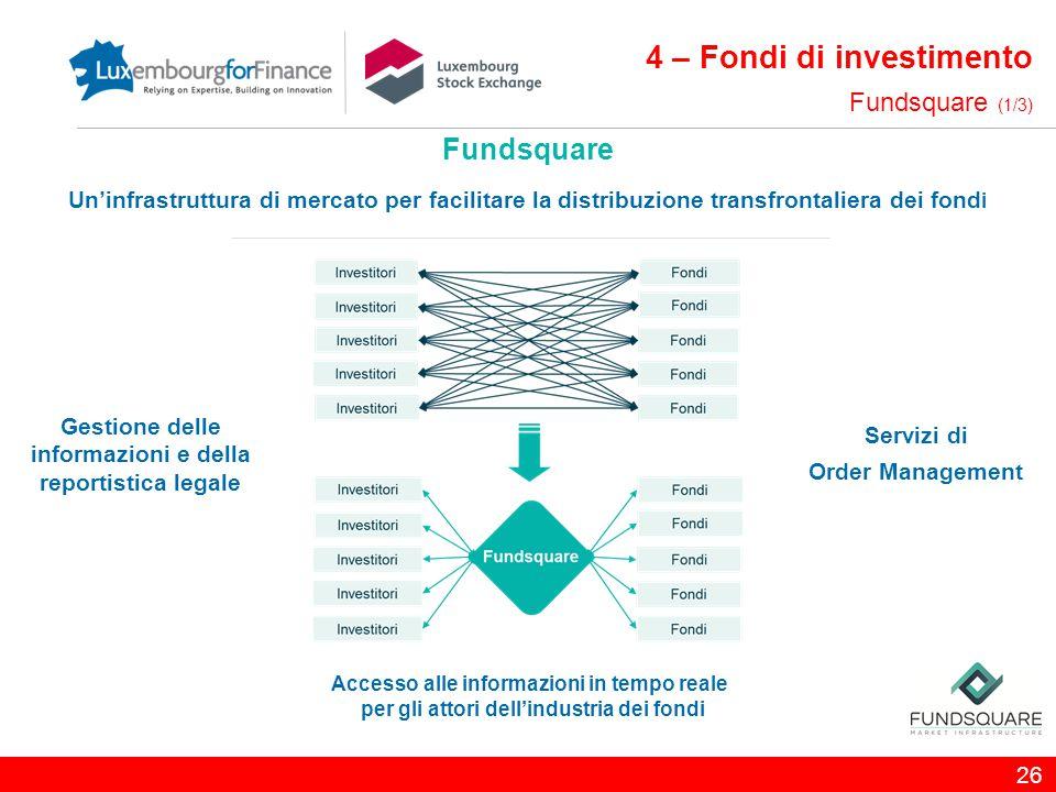 4 – Fondi di investimento