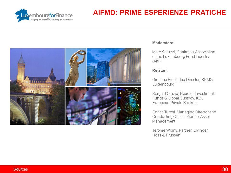 AIFMD: PRIME ESPERIENZE PRATICHE