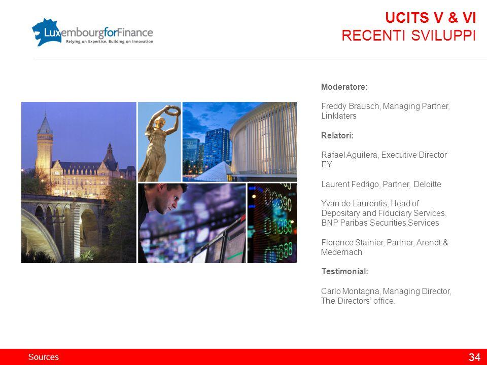 UCITS V & VI RECENTI SVILUPPI