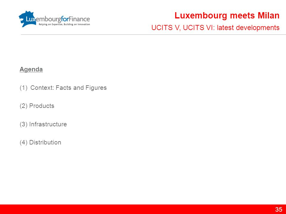 Luxembourg meets Milan