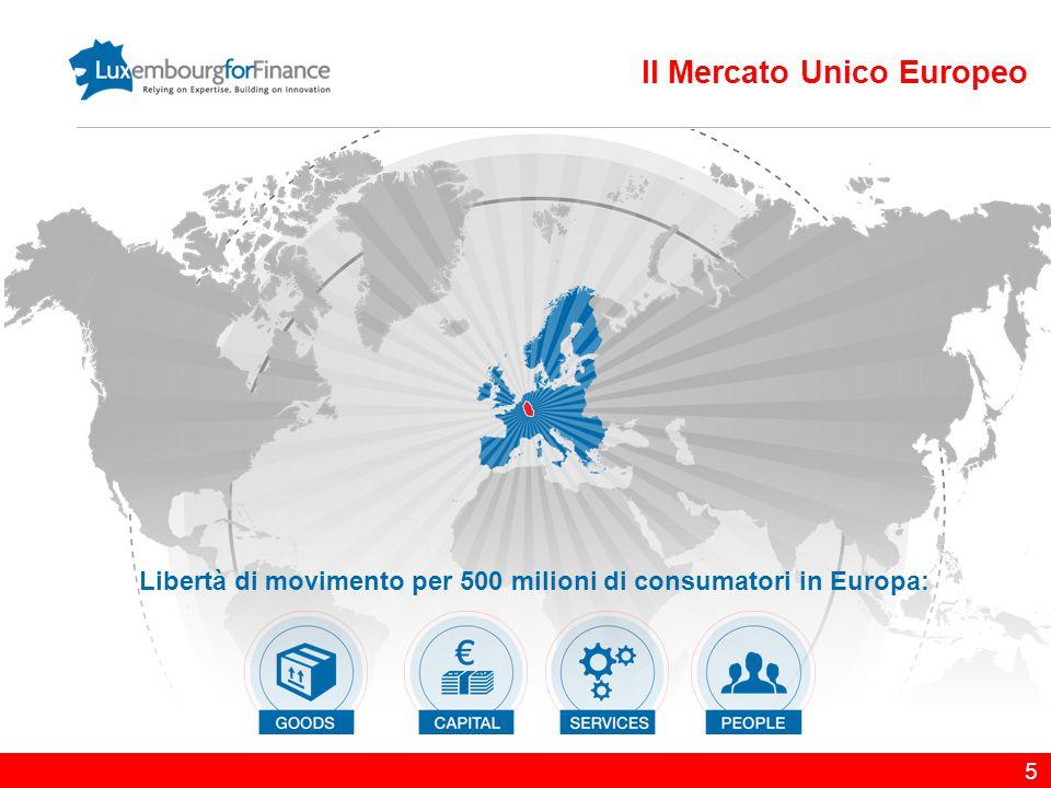 Il Mercato Unico Europeo
