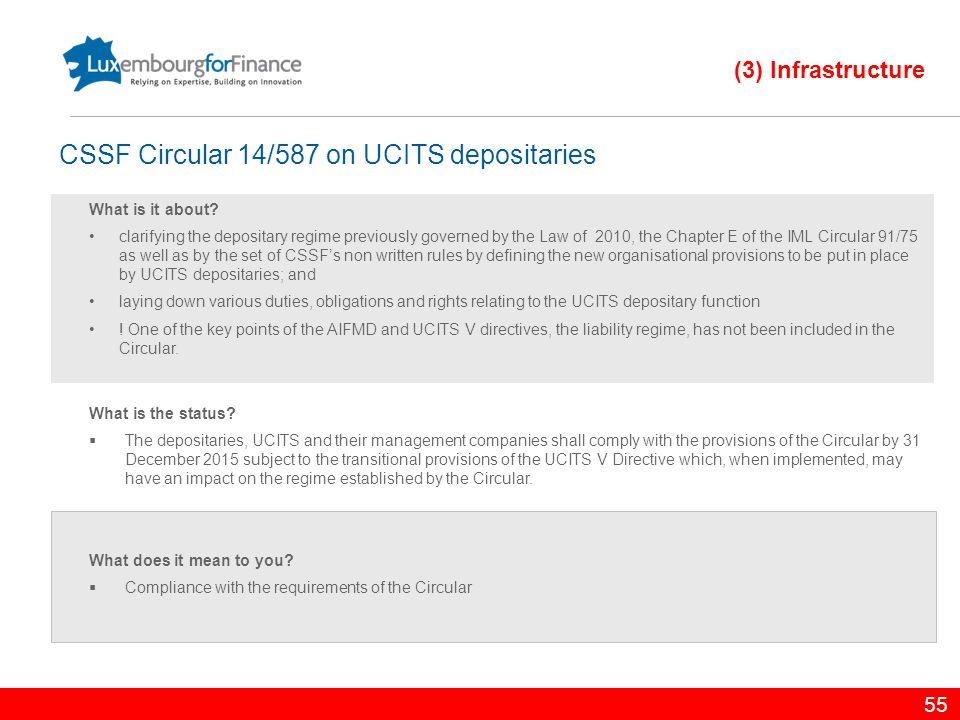 CSSF Circular 14/587 on UCITS depositaries