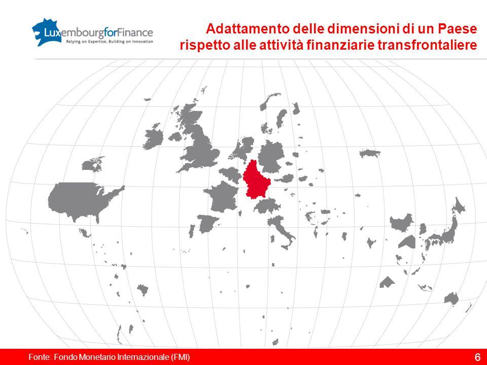 Adattamento delle dimensioni di un Paese rispetto alle attività finanziarie transfrontaliere