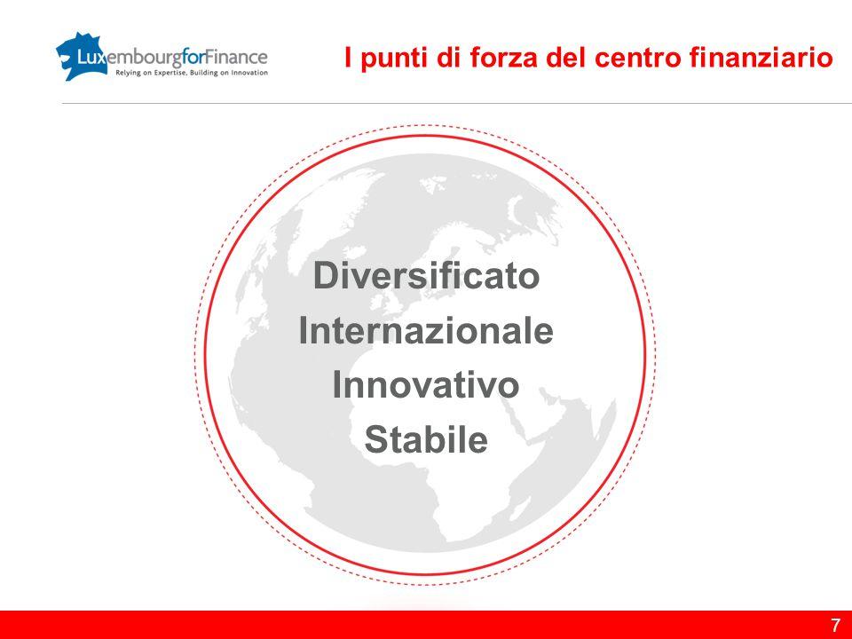 I punti di forza del centro finanziario