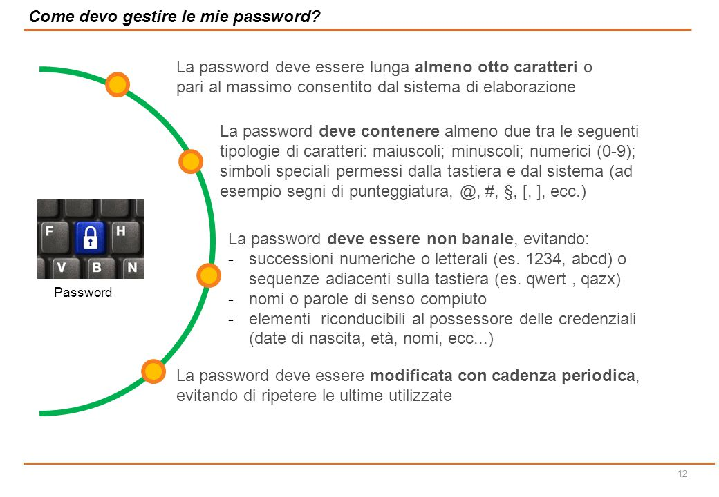 Come devo gestire le mie password