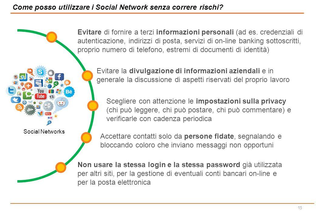 Come posso utilizzare i Social Network senza correre rischi