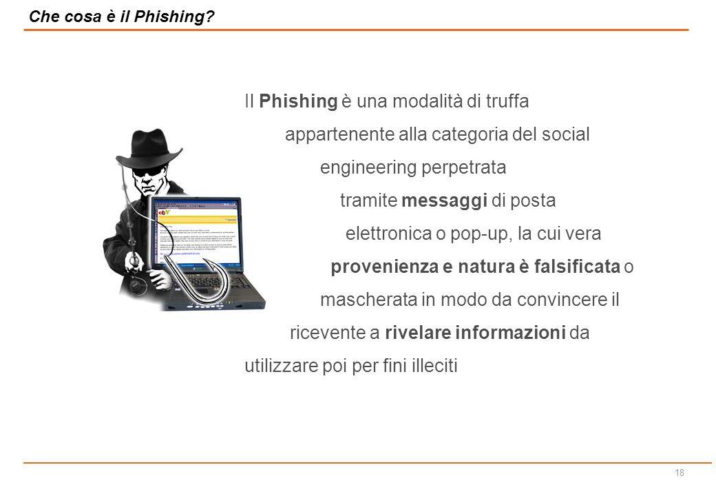 Il Phishing è una modalità di truffa