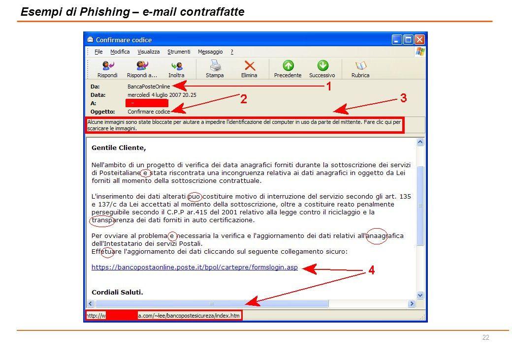 Esempi di Phishing – e-mail contraffatte