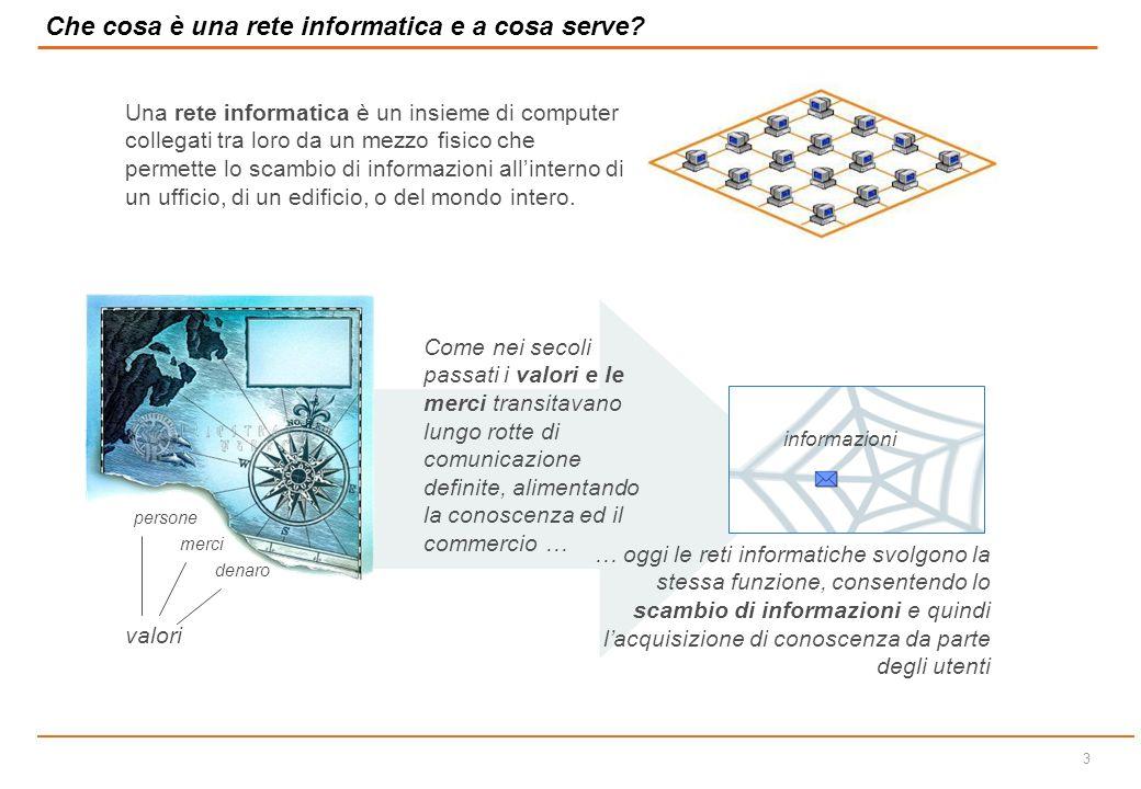 Che cosa è una rete informatica e a cosa serve
