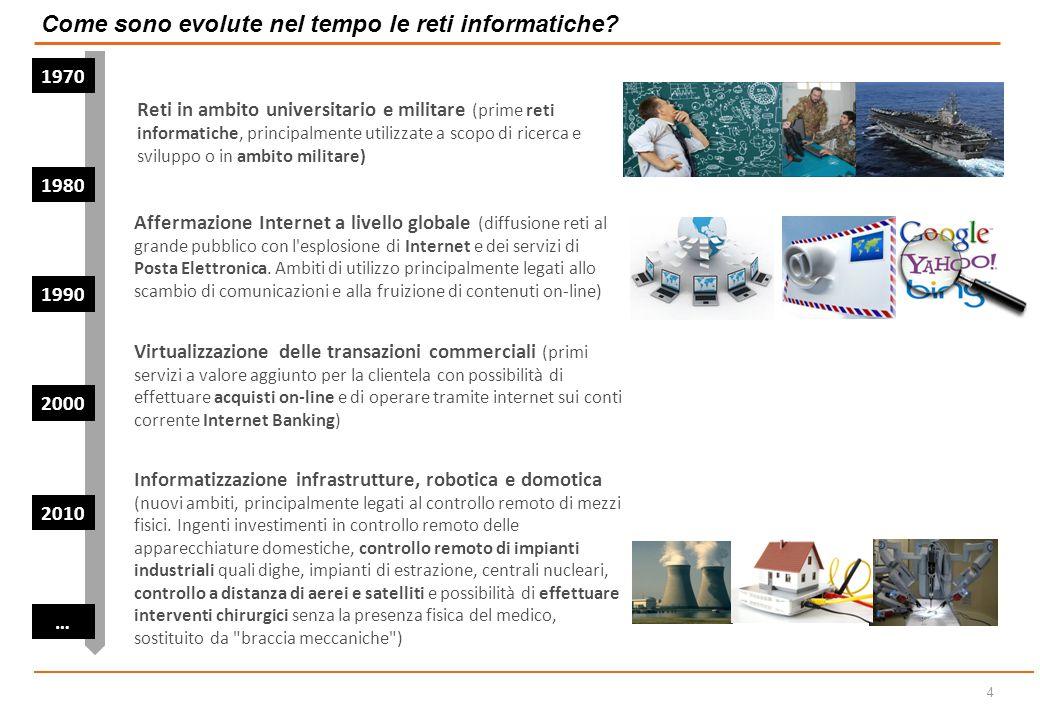 Come sono evolute nel tempo le reti informatiche