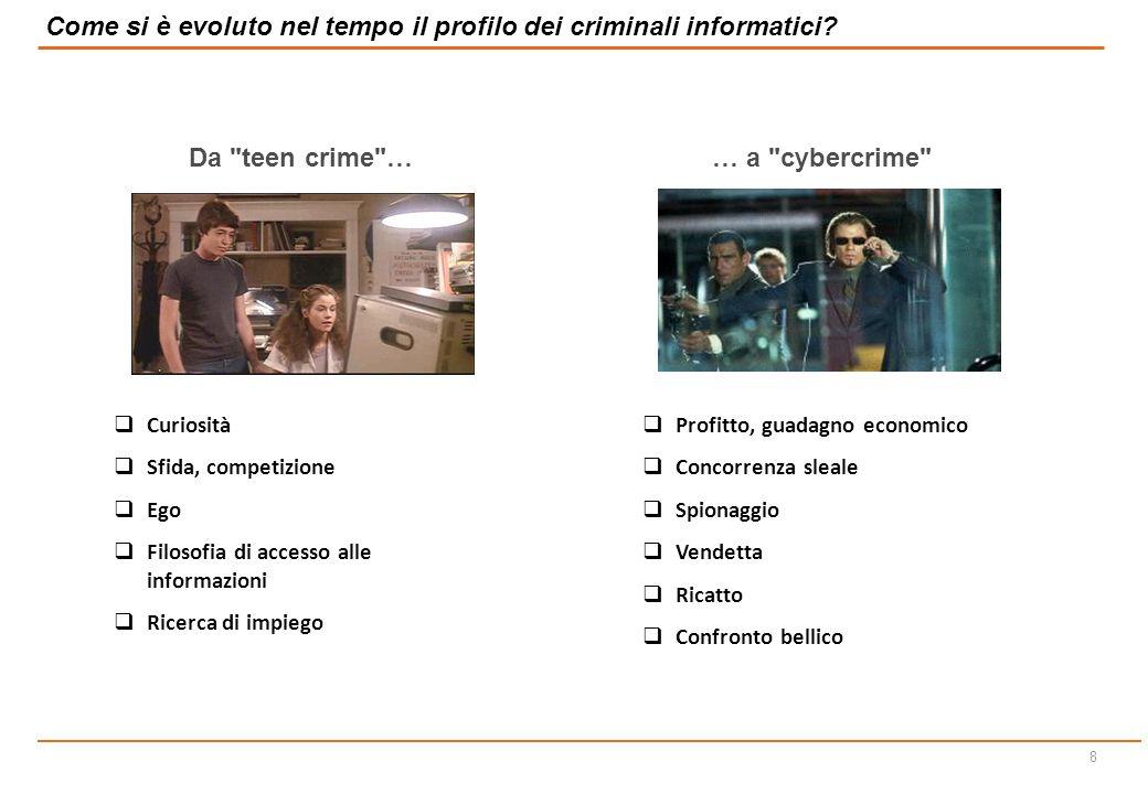 Come si è evoluto nel tempo il profilo dei criminali informatici