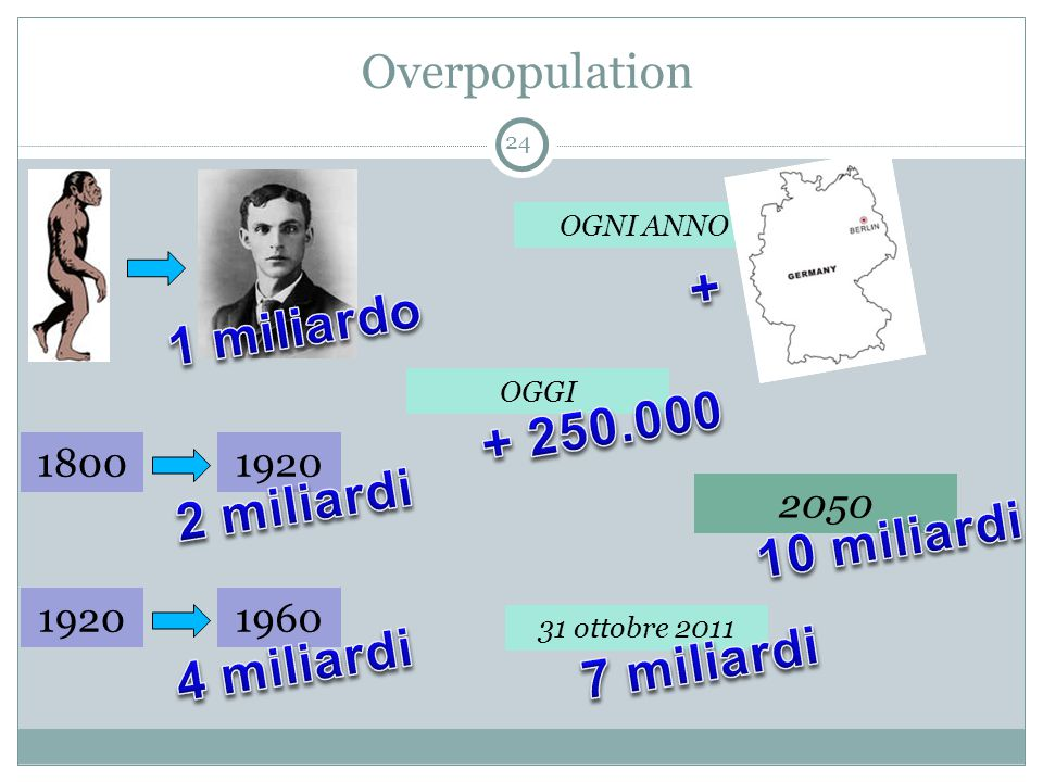 + 1 miliardo + 250.000 2 miliardi 10 miliardi 4 miliardi 7 miliardi