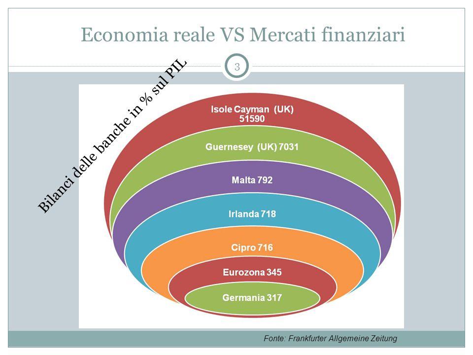 1% Economia reale VS Mercati finanziari 4.000.000.000.000 $
