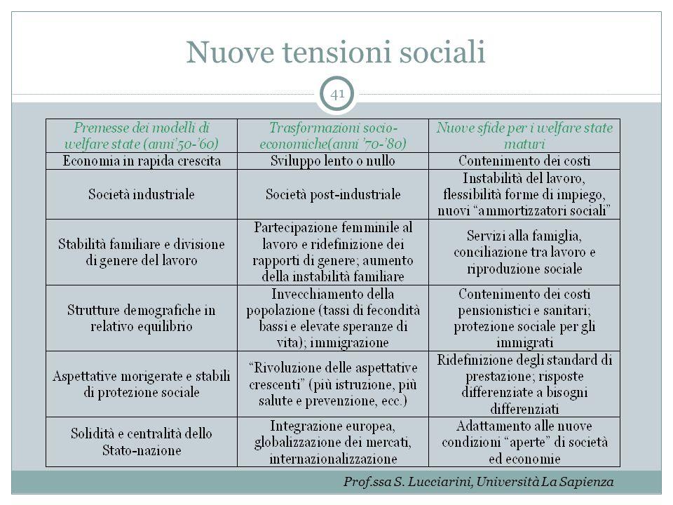 Nuove tensioni sociali