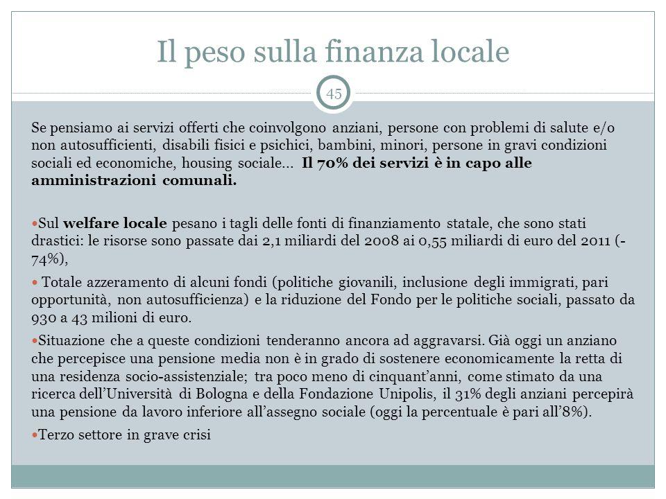 Il peso sulla finanza locale
