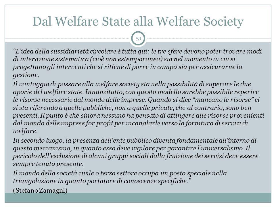 Dal Welfare State alla Welfare Society