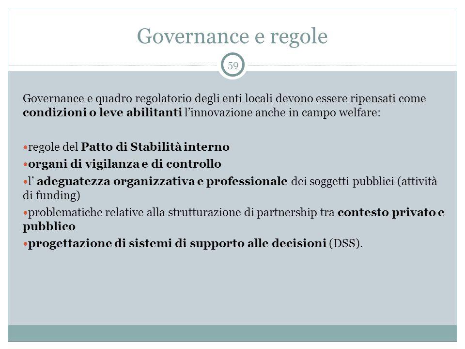 Governance e regole 59.
