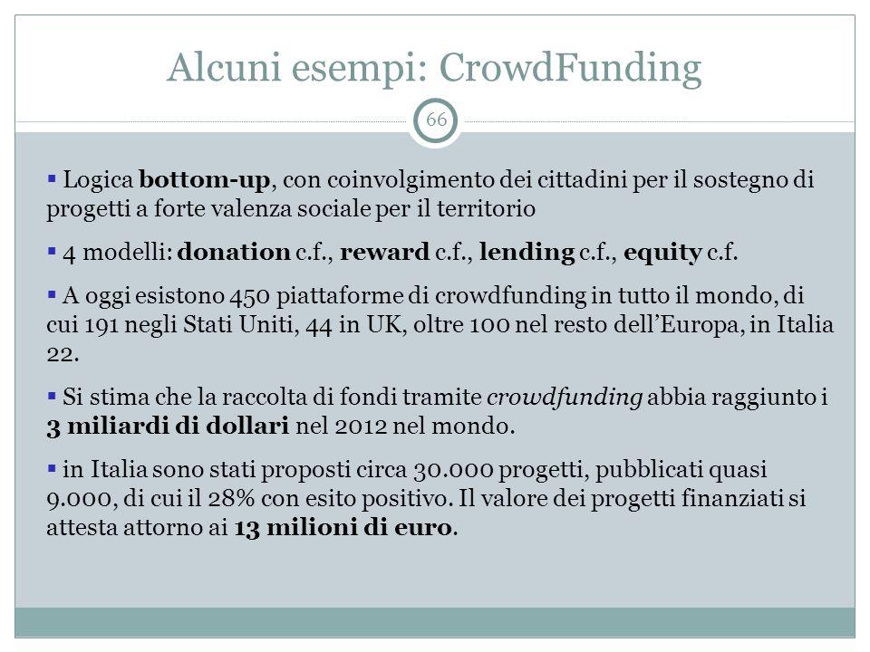 Alcuni esempi: CrowdFunding