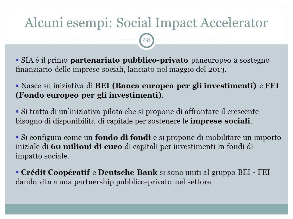 Alcuni esempi: Social Impact Accelerator