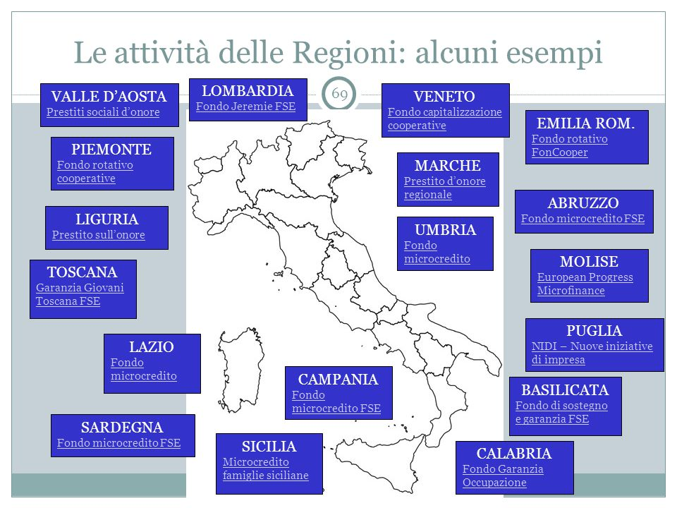 Le attività delle Regioni: alcuni esempi