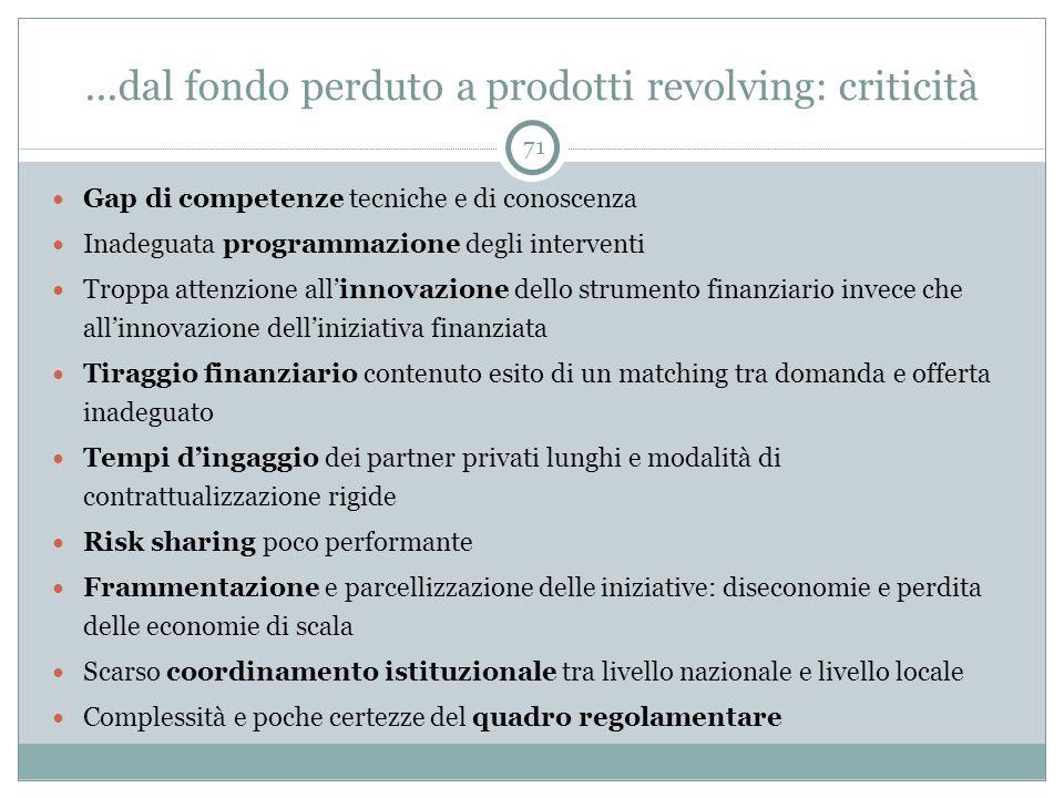 ...dal fondo perduto a prodotti revolving: criticità