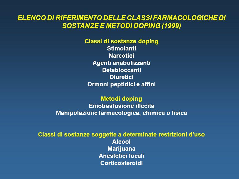 ELENCO DI RIFERIMENTO DELLE CLASSI FARMACOLOGICHE DI SOSTANZE E METODI DOPING (1999)
