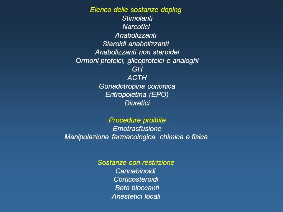Elenco delle sostanze doping Stimolanti Narcotici Anabolizzanti