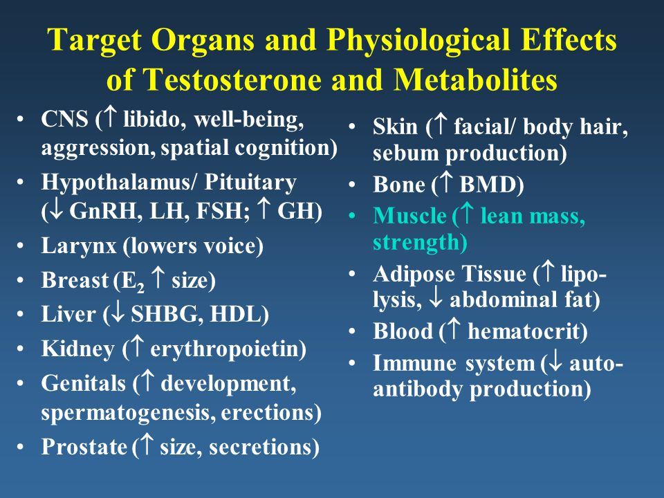 Target Organs and Physiological Effects of Testosterone and Metabolites