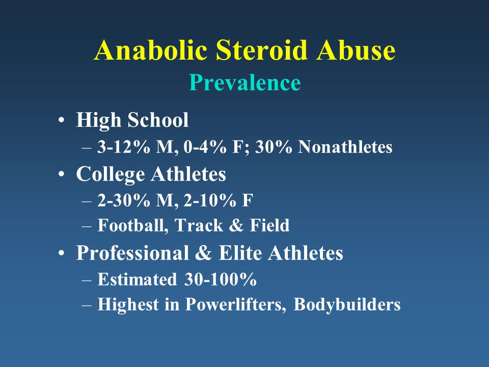 Anabolic Steroid Abuse Prevalence