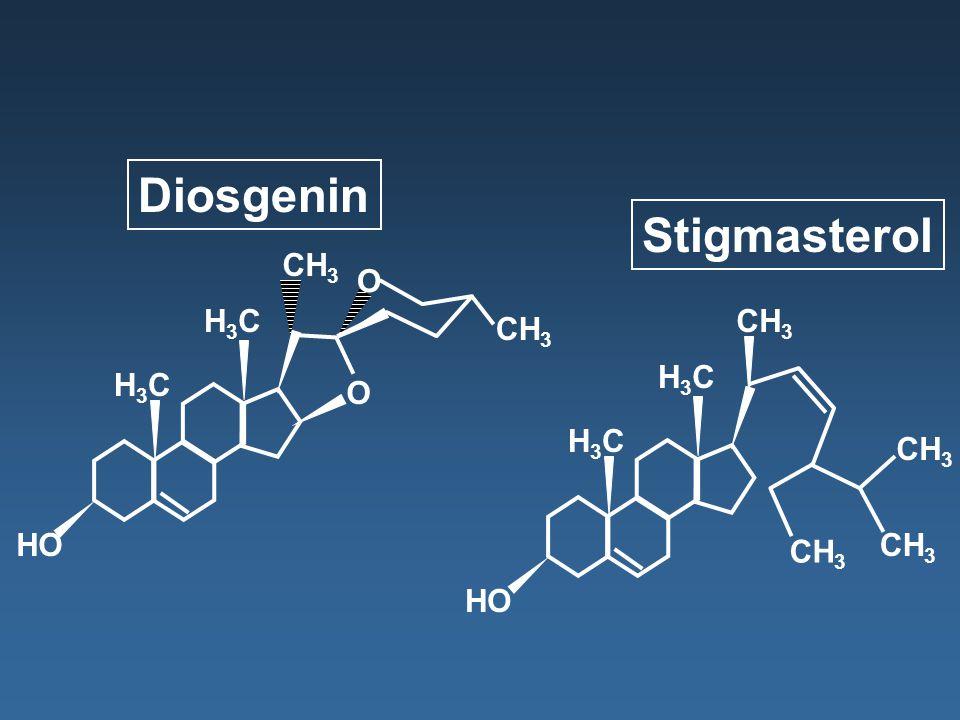 Diosgenin Stigmasterol CH3 O H3C CH3 CH3 H3C H3C O H3C CH3 HO CH3 CH3
