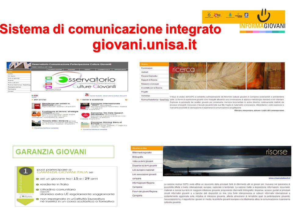 Sistema di comunicazione integrato