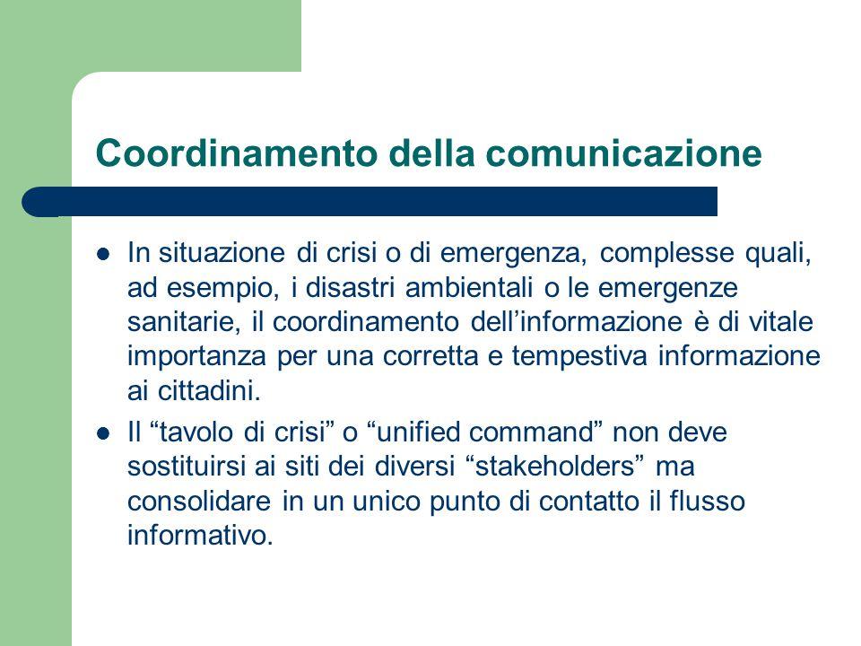 Coordinamento della comunicazione